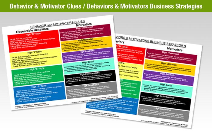 Behavior-Motivator-Clues-Business